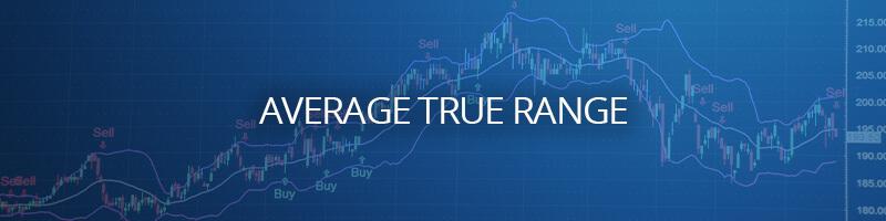 Average True Range Atr Indicator Strategies Avatrade