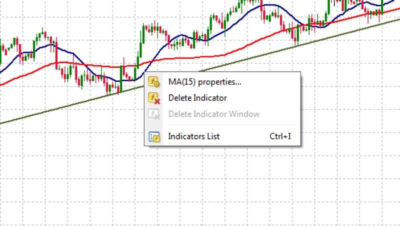 Adding the MA indicator, step 2
