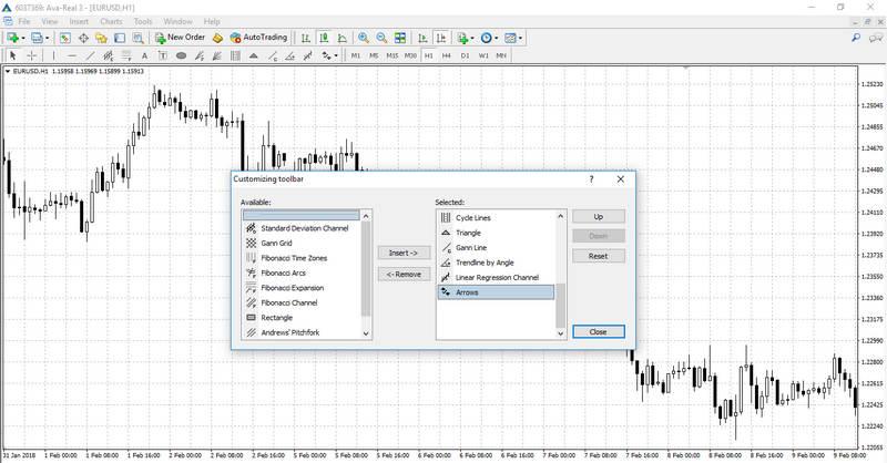 Adding Fibonacci Trading Tools to the Quick Access Toolbar
